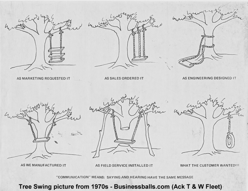 1970s tree swing cartoon picture