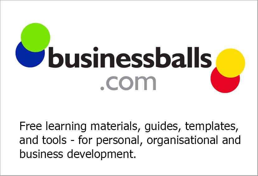 businessballs poster landscape